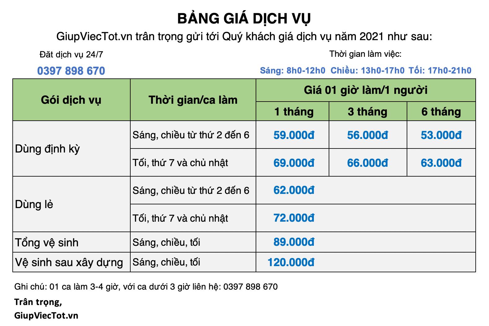 Giá Giúp Việc Theo Giờ Tại Hà Nội Năm 2021