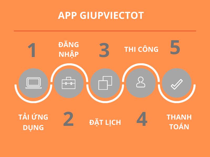 App giúp việc nhà