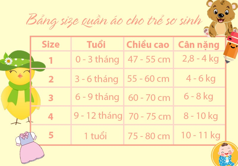bảng size quần áo cho trẻ sơ sinh Việt Nam