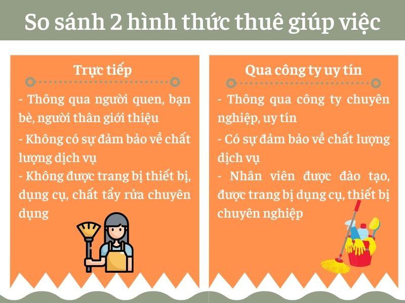 giup-viec-nha-theo-gio-chinh-chu