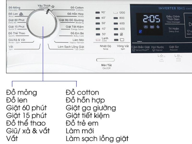Chế độ vệ sinh máy giặt electrolux hoạt động như thế nào