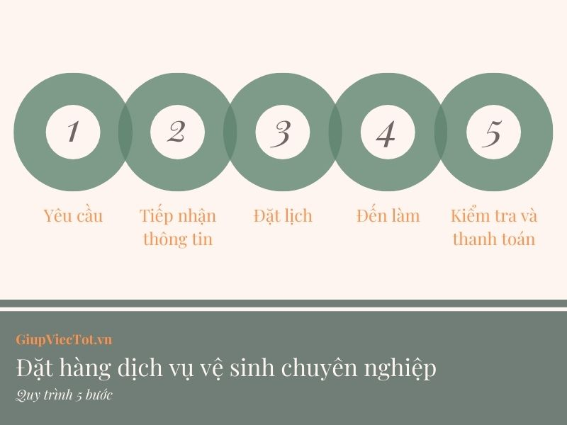 dich-vu-ve-sinh-chuyen-nghiep
