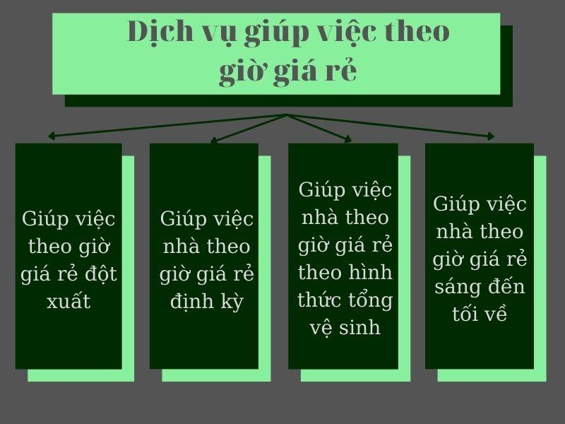 giup-viec-theo-gio-gia-re