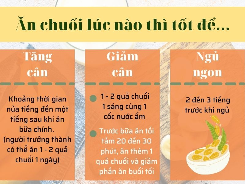 an-chuoi-luc-nao-thi-tot
